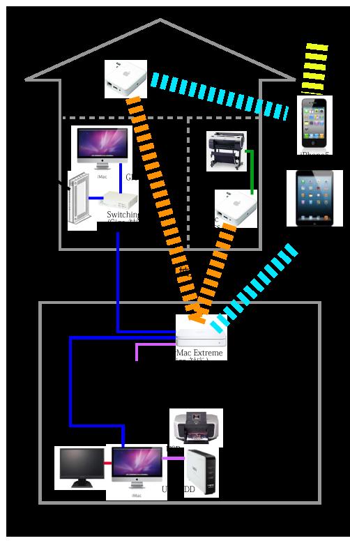 idi-network_3